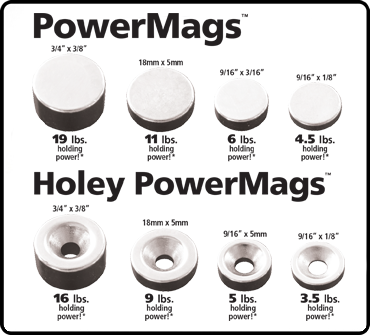 PowerMags