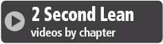 2 Second Lean - Videos by Chapter